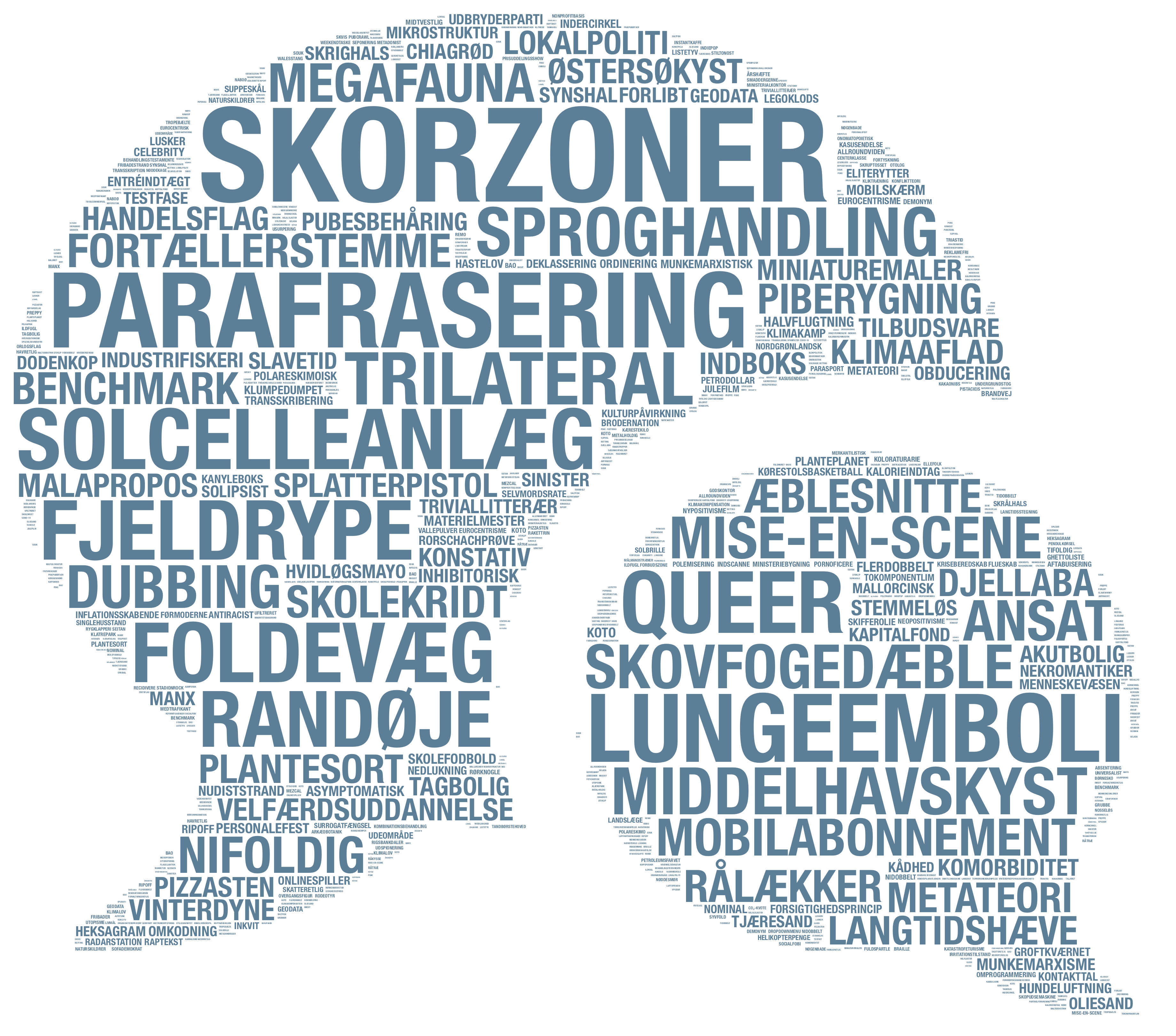 I coronaens tegn: Den Danske Ordbog opdateres